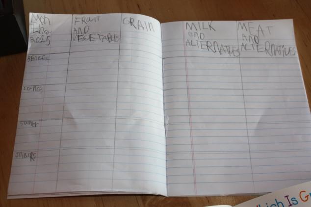 Zahra's Food Chart